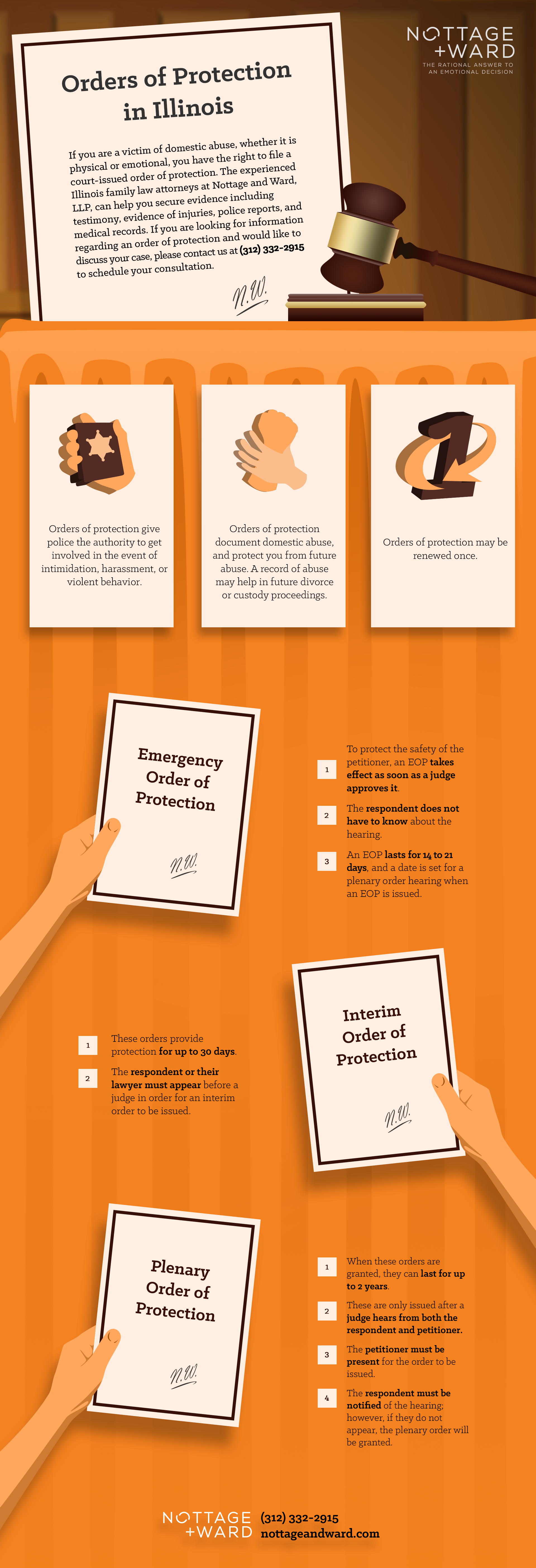 Nottage and Ward, LLP Presents: Order of Protection Infographic